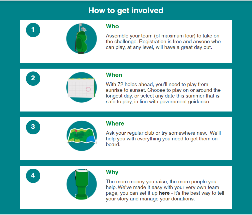 A Screenshot of the Macmillan page about the Charity Golf event